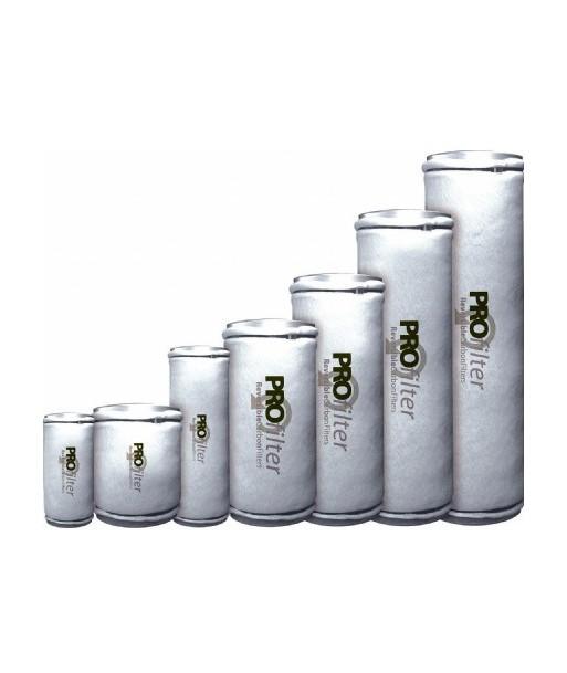 Green Air Générateur CO2