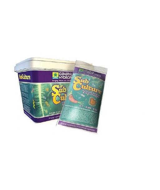 House & Garden - Nitrogen Boost